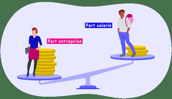 illustration-1-gymlib-abonnement-sport-et-bien-etre-salaries-rh-ressources-humaines-application-mobile-tarification-salaries-entreprise-v3