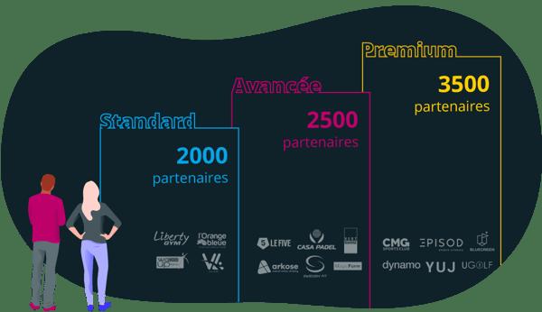 illustration-2-gymlib-abonnement-sport-et-bien-etre-salaries-rh-ressources-humaines-application-mobile-tarification-salaries-entreprise-2020